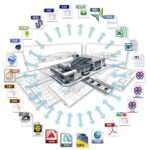 Aula BIM 05 – Interoperabilidade