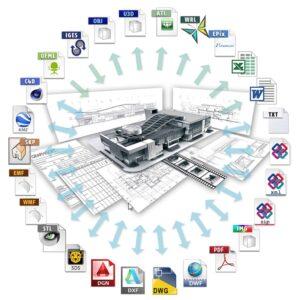 interoperabilidade no bim